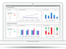 Why your company needs customer experience analytics software