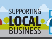The Reasons on Finding US Local Businesses