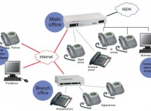 The Business Benefits of Phone Systems