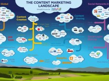 Strategize Your Content Marketing