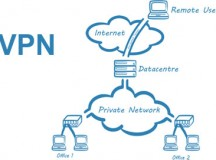 Internet Marketing and SEO Just Got Easier with a VPN!