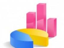 SEO Stats to Consider When Hiring a Digital Marketing Agency