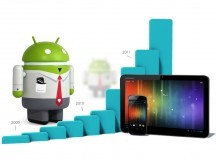 Top 10 Free Apps for Android in 2014