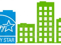 It's Energy Star Certified… So What?