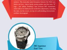 World's Best Travel Watches