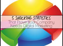 5 Shocking Statistics that Prove Your Company Needs Digital Marketing