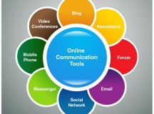 Simple Ways to Prevent Misunderstanding in Online Communication