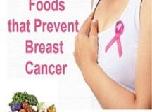 Fruits Intake as a Protection against Breast Cancer