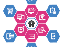 Effective Real Estate Marketing Tools