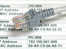 All You Must Know about IP Address