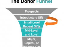 Happiness Is Getting New Donors – Here's How To Keep Them Forever