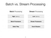 Comparing Batch Processing and Stream Processing
