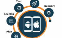 Debunking these 5 App Myths for Better Traction