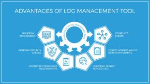Top 6 Advantages of Log Management Software