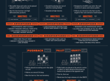 Steps To Setting Up Your Inventory Warehouse [Infographic]