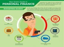 Personal Finance Mistakes Frequently Made by Young Adults