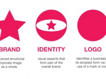 How to Create a Fun Logo That Helps Improve Loyalty to Your Brand