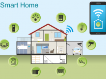 Does Your Home Reflect How Smart You Are?