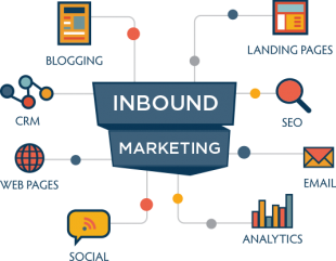 Persuade your boss and ask him to invest in inbound marketing – Talk numbers