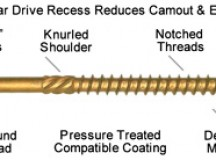 Star Drive Screws: What Benefits do They Have?