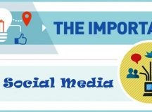 Importance of Social Media and Tips for Making Effective Post