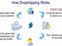 EDI Drop Shipping Program and Other Ways to Help Your Customers Get Their Orders
