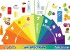 10 Alkaline Foods To Clean, Repair, And Regenerate New Cells