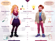 5 Tips for Getting Hired as a UX Designer for the First Time