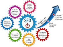 Different Services Offered by an SEO Company in Sydney