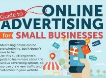 Is Being Listed in Business Directories Beneficial for SEO?