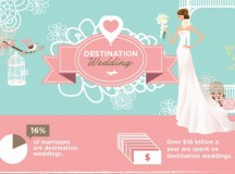 3 Tips for Organizing Your Destination Wedding