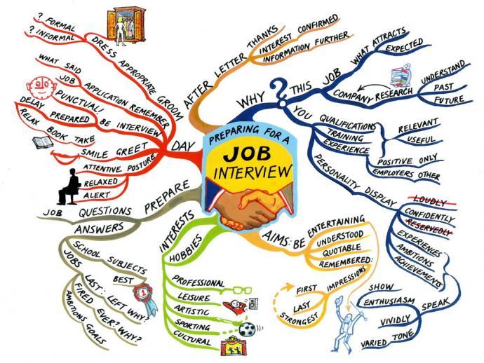 Forex unemployment relationship