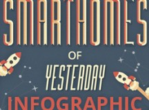 The Smart Homes of Yesterday [Infographic]