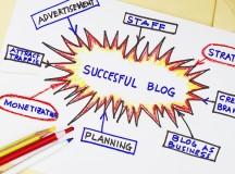 3 Niche Markets for Successful Evergreen Blogging