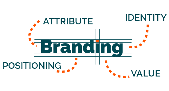 How to Build a Memorable Brand