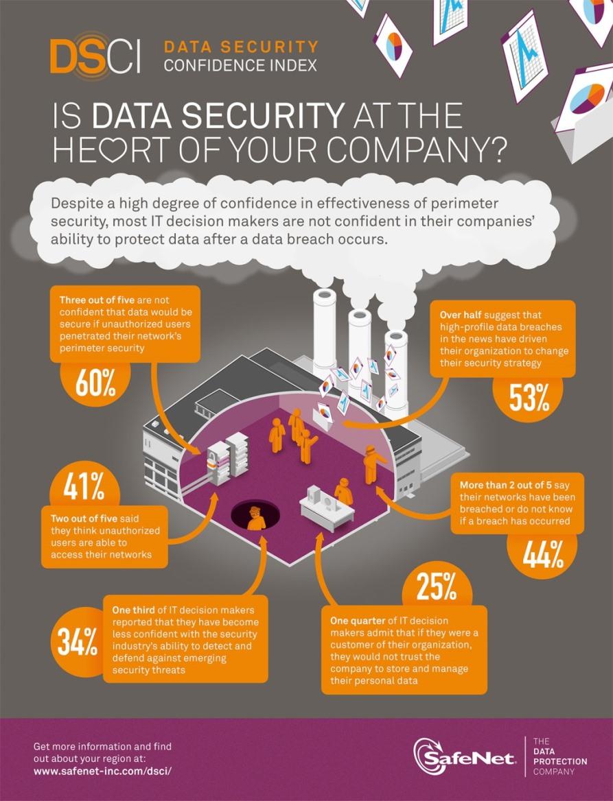DSCI-infographic-v5