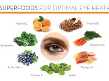 Supersight? The Benefits of Superfood for Your Eyes [Infographic]