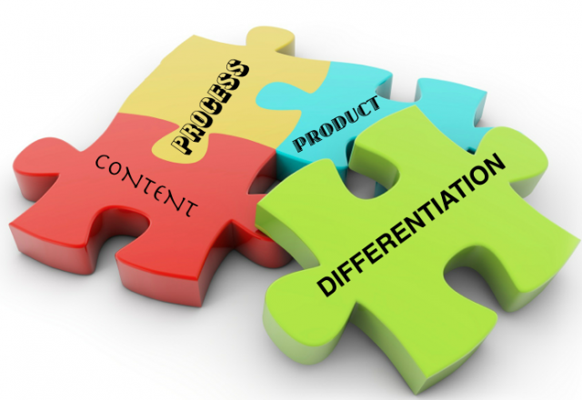 content-differentiation