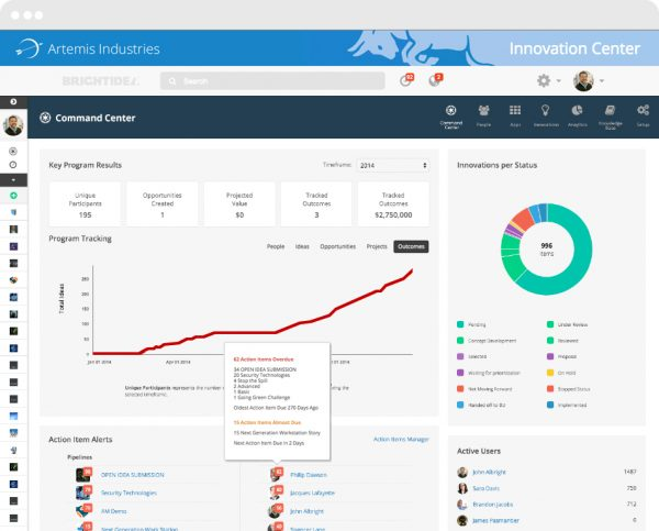 Top Idea Management Software Option for Your Business