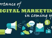 Importance of Digital Marketing in Coming Years