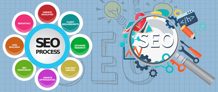 How-SEO-Services-is-important-for-Online-business