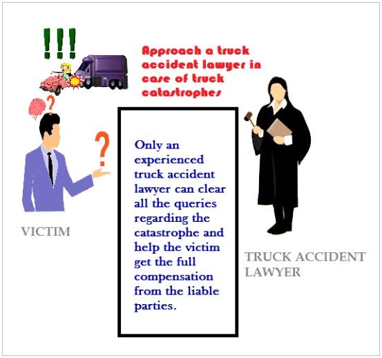 Truck Wreck Attorneys