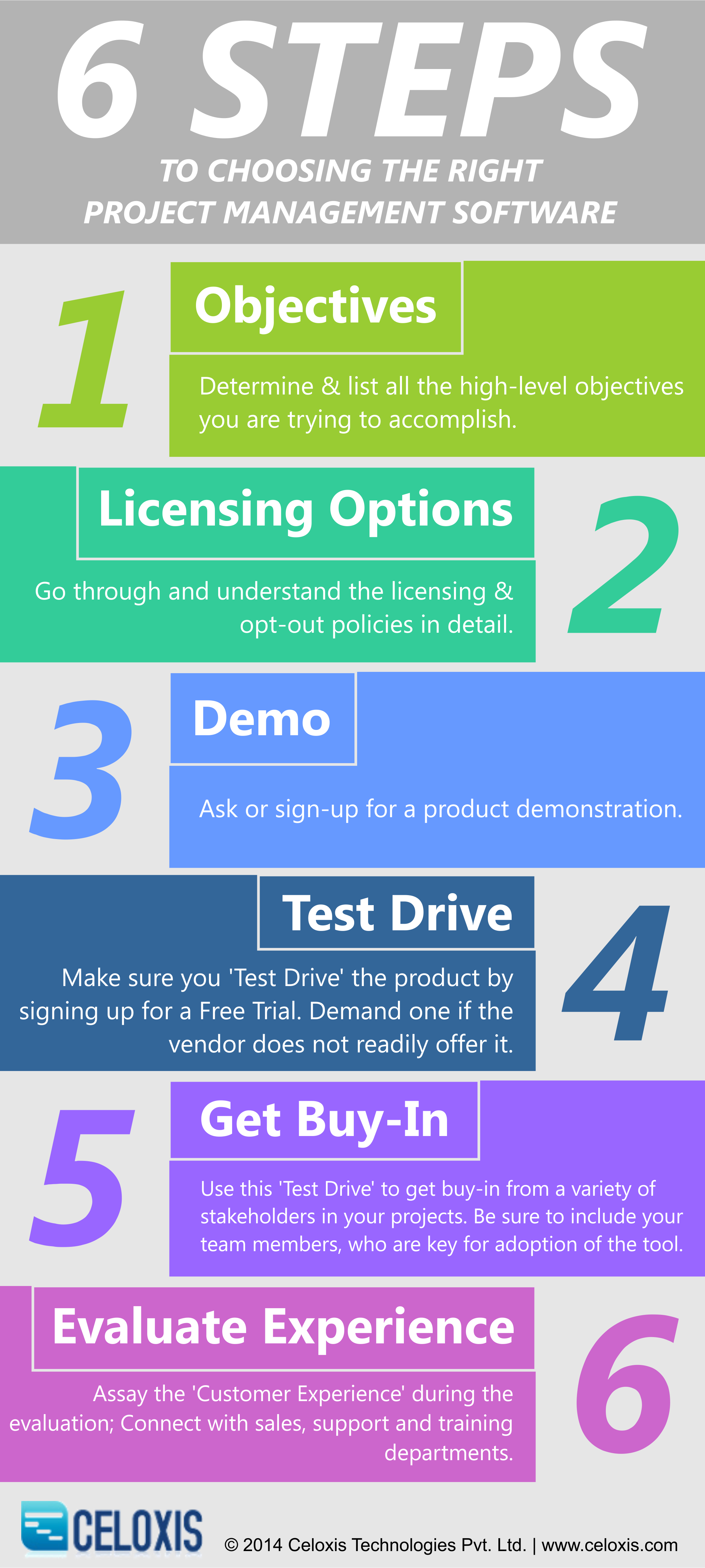 3 reasons to invest in project management software and how to choose the right one