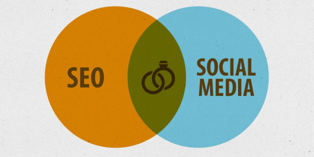 How Can Social Media And SEO Complement Each Other?