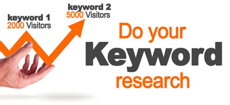 The Six Benefits of SEO Based on Keyword Analysis