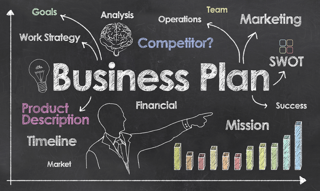 Starting A New Business Plan? Answer These Two Questions First