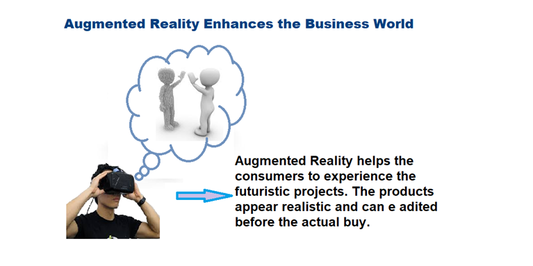 Are You a Business Person? Use Virtual Reality to Boost it