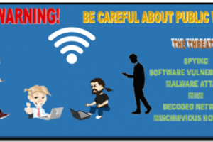 Why Should We Be Cautious about Public WiFi?