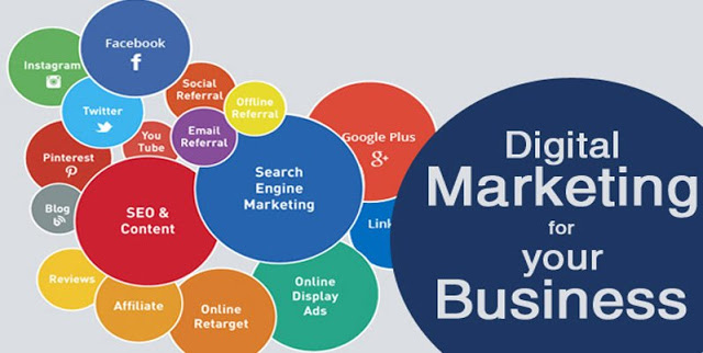 Important Internet Marketing Strategies for the Future