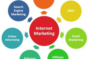 The Advancements of Online Marketing in the Last Decade